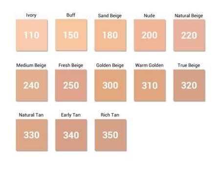 REVLON Colorstay Podkład   310 Warm Golden  Cera Tłusta i Mieszana  30ml